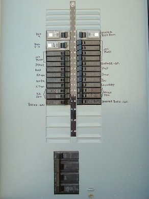 Residential single family electrical panel